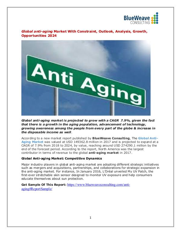 Global anti-aging Market With Constraint, Outlook, Analysis 2024 Anti- Aging