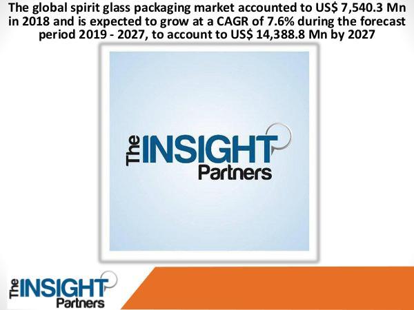 Spirit Glass Packaging Market