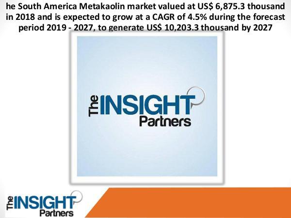South America Metakaolin Market