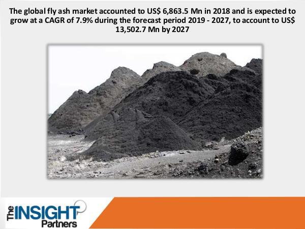Fly Ash Market