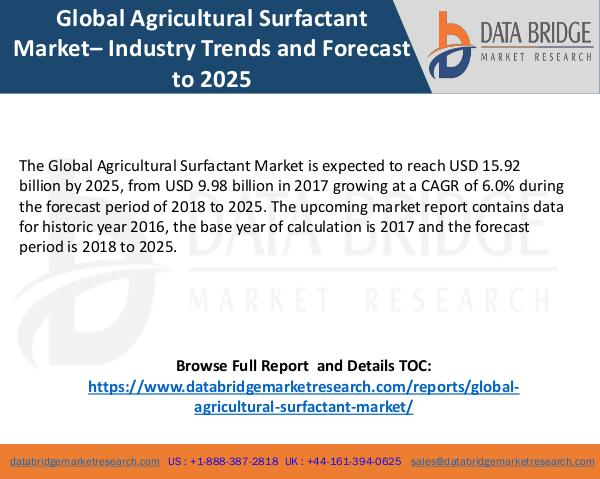 Chemical And Material Global Agricultural Surfactant Market