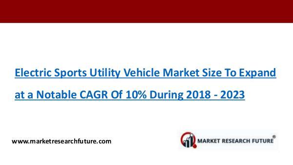 Automotive Wiper System Market Electric Sports Utility Vehicle Market