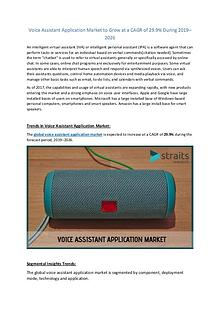 The demand For Voice Assistant Application is Growing Worldwide.