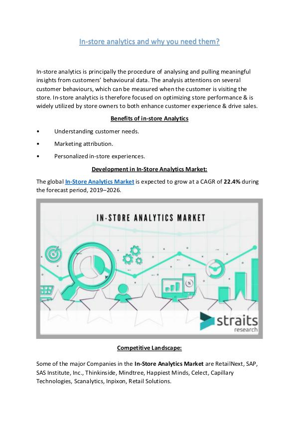 Straits Research In-Store Analytics Market