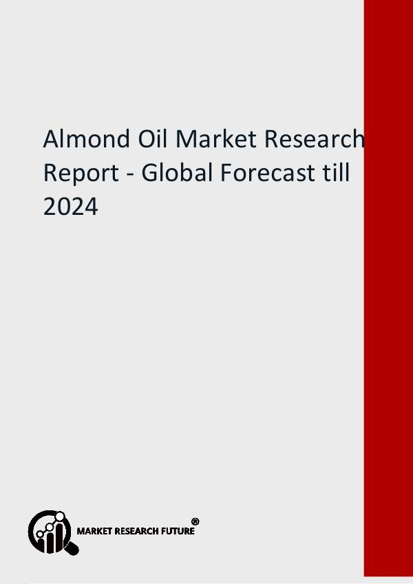 Almond Oil Market Almond Oil Market Size $1.2 Bn by 2024