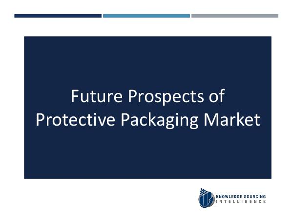 Knowledge Sourcing Intelligence Protective Packaging Market