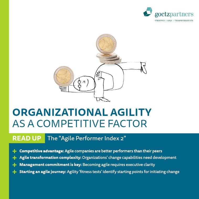 Study: Agile Performer Index 2