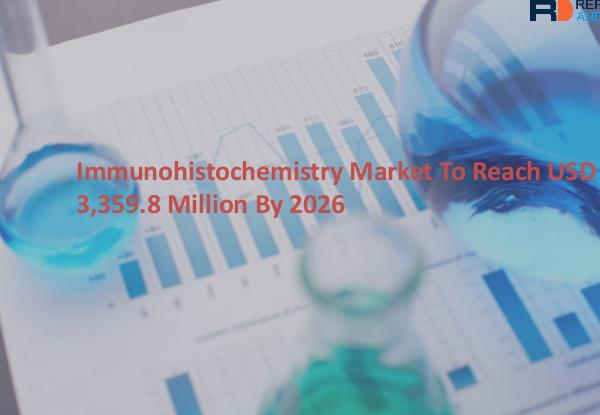 Immunohistochemistry Market Size, Share, Trends, Immunohistochemistry Market By Reports And Data