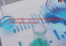 Immunohistochemistry Market Size, Share, Trends,