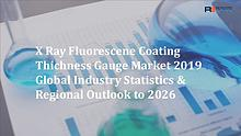 X-ray Fluorescene Coating Thichness Gauge Market Share and Forecast t